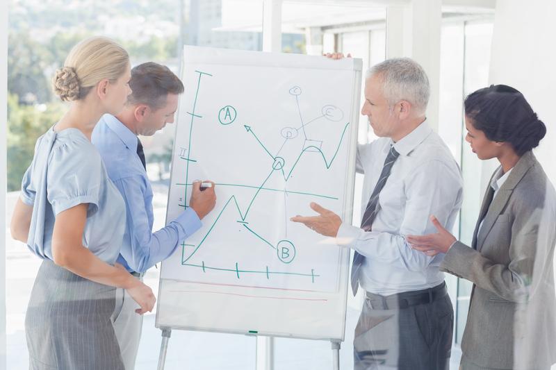 executive coaching team goals